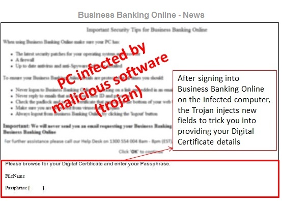 PC infected by malicious software (trojan)